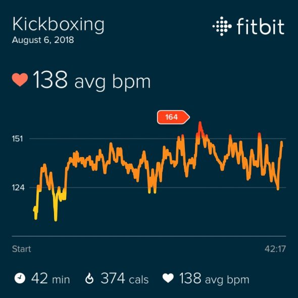 Fitbit heart rate graph for today's kickboxing class